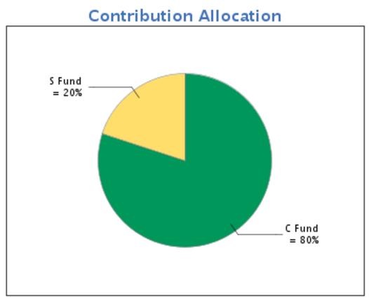 contributionallocation